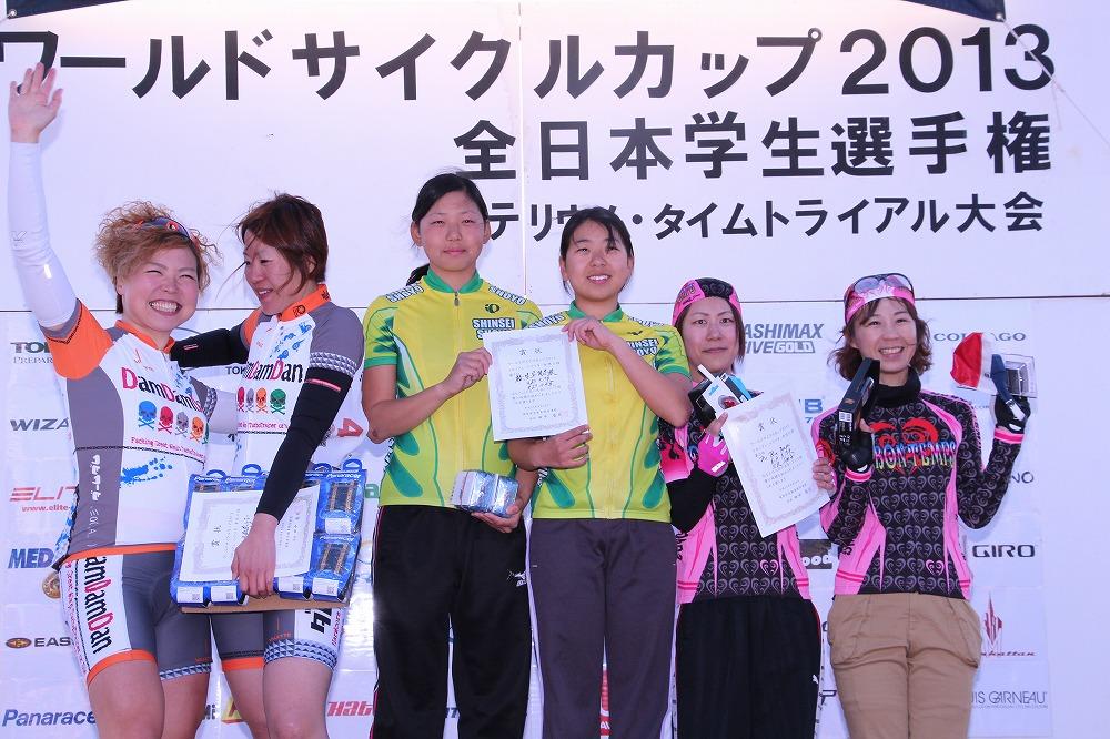 トロッフェ・バラッキ 女子 表彰式