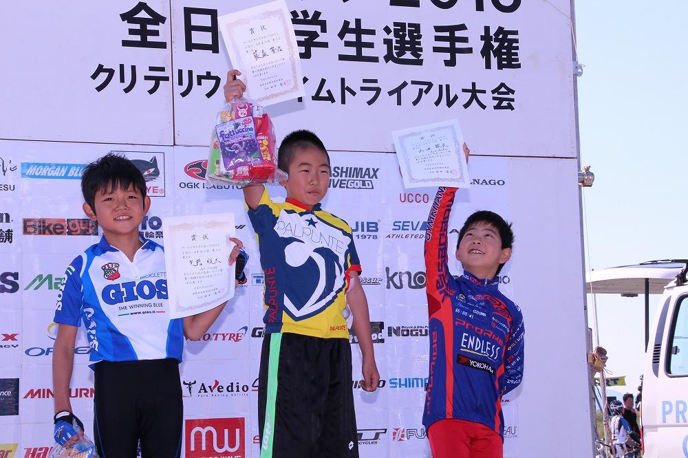 小学3~4年生の部 男子 スポーツ自転車 表彰式