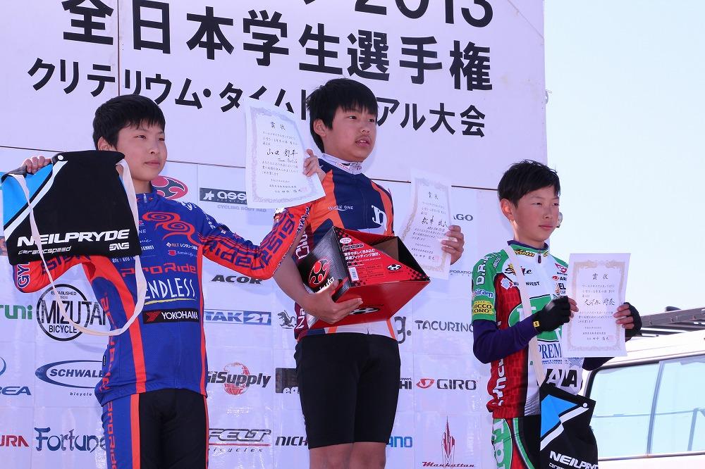 小学5~6年生の部 スポーツ自転車 表彰式