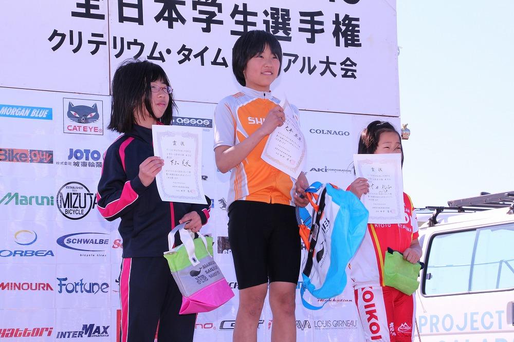 小学5~6年生の部 女子 スポーツ自転車 表彰式