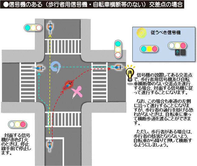 自転車は車道の左側を走行
