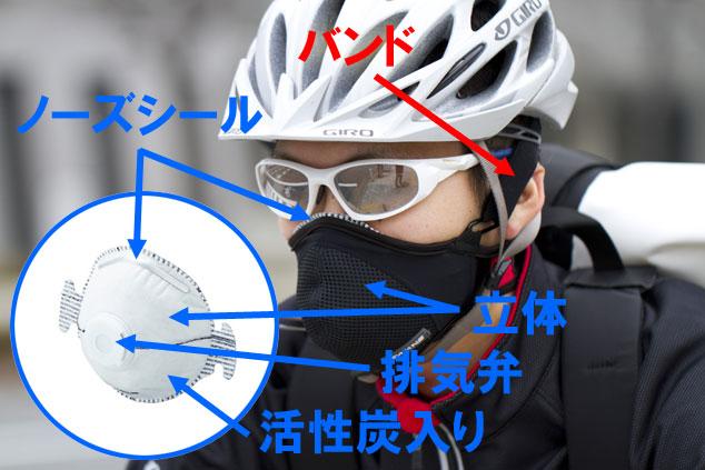 スワンズ スポーツマスク