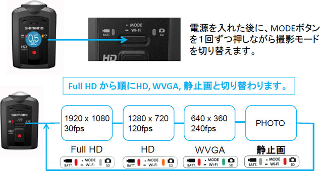 cm-1000 シマノカメラ