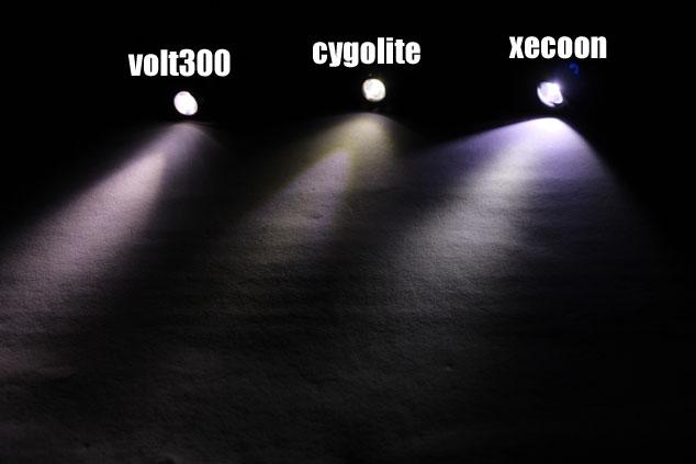 xeccon 300ルーメン ライト