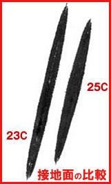 ロードタイヤ 接地面の比較