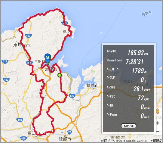 tantanロングライド 190キロコース