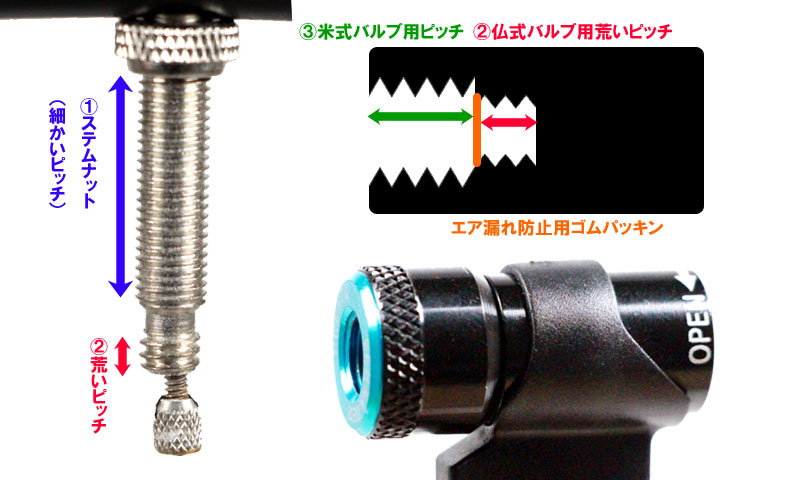 GIYO GTC-02 タイヤレバー&Co2ボンベ