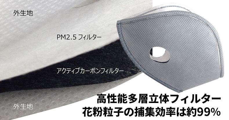 POiデザイン ツアーマスク フィルタ構造