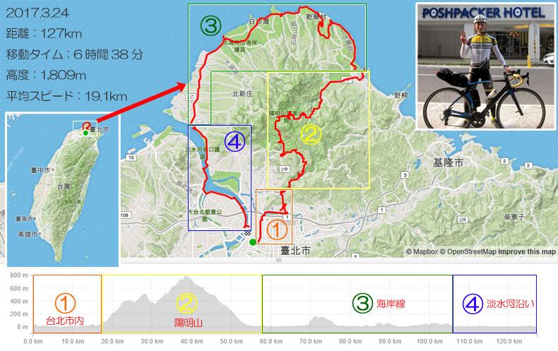 taipei 台北サイクリング 陽明山