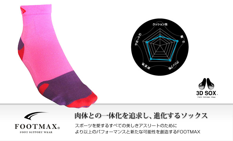フットマックス FXR002 3Dソックス ロードレースモデル ピンク ソックス