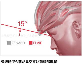 登坂時でも前が見えやすい前頭部形状