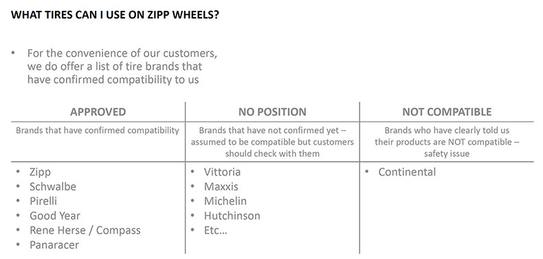 what tires can I use on zipp wheels?