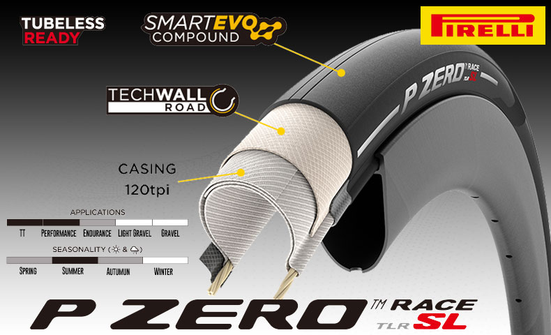 P ZERO RACE TLR SL(Pゼロレース TLR SL)